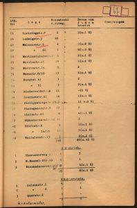 Judenhäuser Liste Wiesbaden