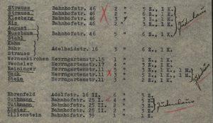 Judenhaus Wiesbaden NSDAP Ortsgruppe