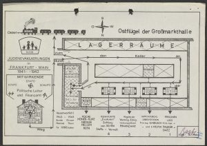 Deportationen Frankkfurt, Hedwig Loeb, Hirschbrand, Judenhaus Wiesbaden